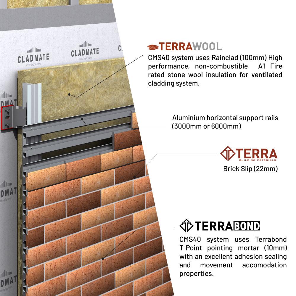 brick cladding panels uk