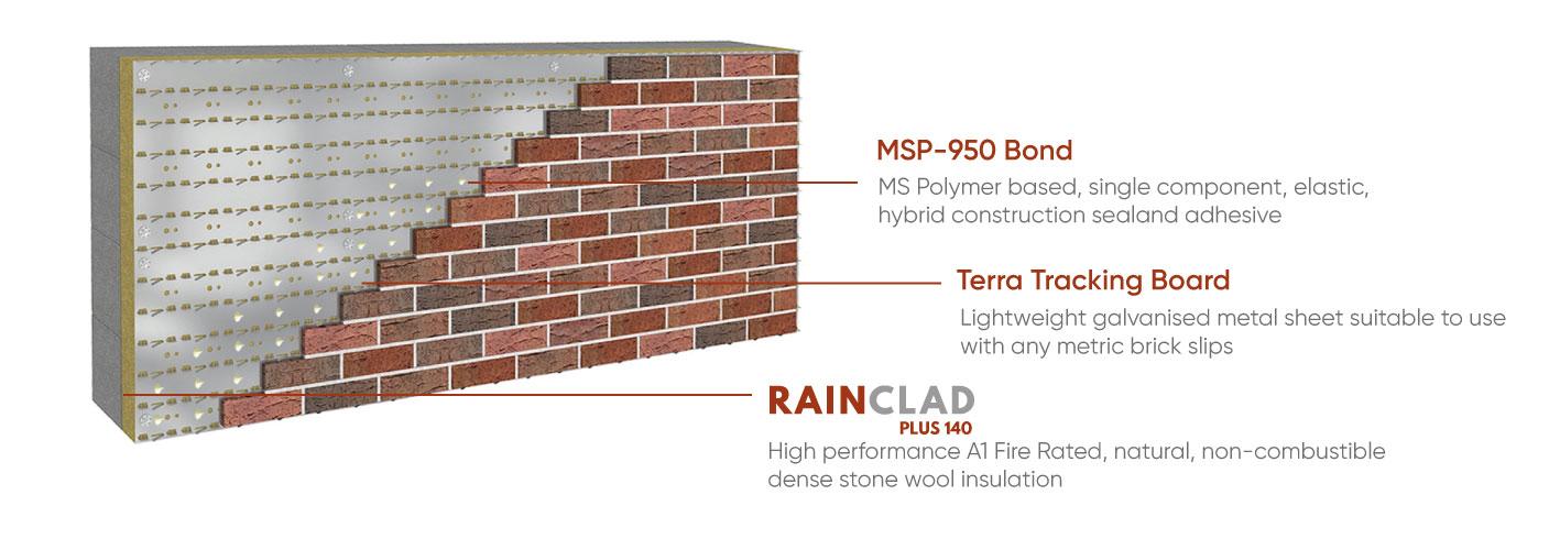 brick cladding systems uk